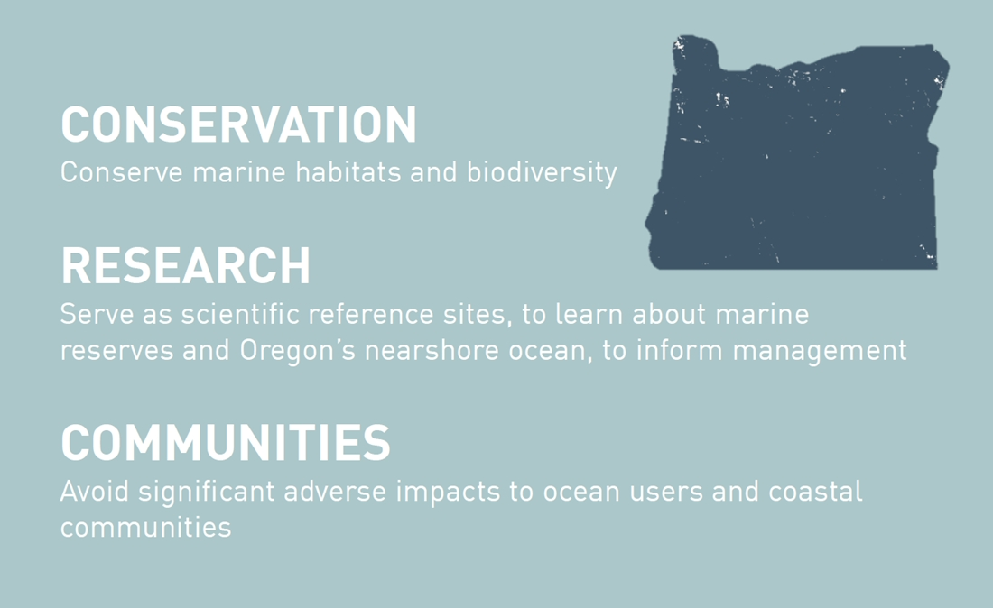 Oregon's marine reserve goals
