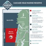 Rules and maps for people accessing marine reserve sites from the shore