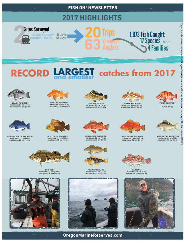 2017 Fish On Hook and Line Volunteer Newsletter
